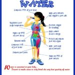 How to Prevent water loss from your body by Home Remedies