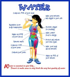 waterhealthy