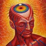 मानसिकता के संभावित कारण और उपचार